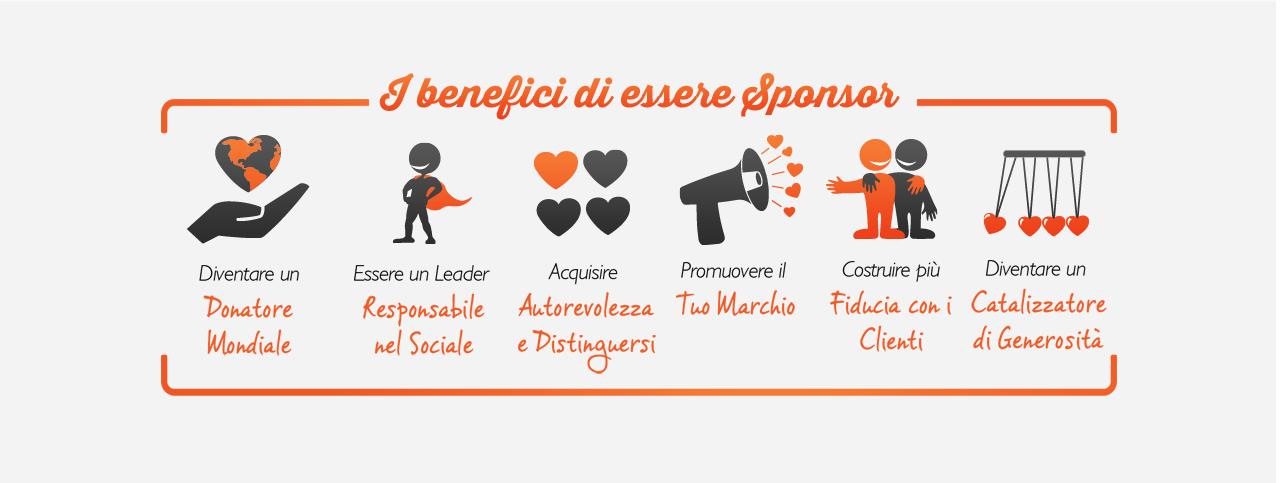 sponsor-benefits